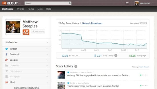 Klout measures an individual's online presence and influence