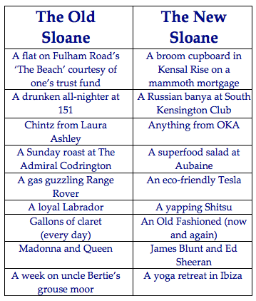Old and New – Sloanes – New series contrasting the 'old' and the 'new' begins with Sloane Rangers