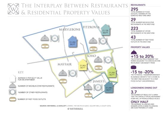 Wetherell restaurant and property map